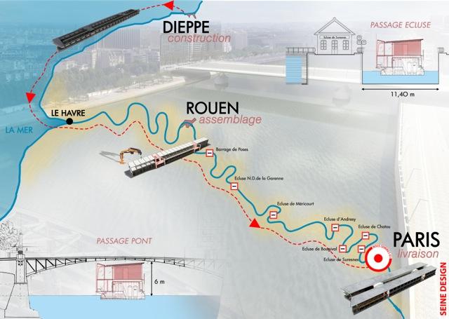 Schéma du parcours de Dieppe à Paris