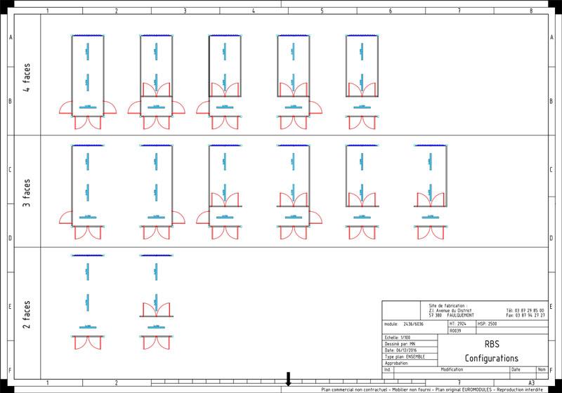 Configurations possibles des modules RBS