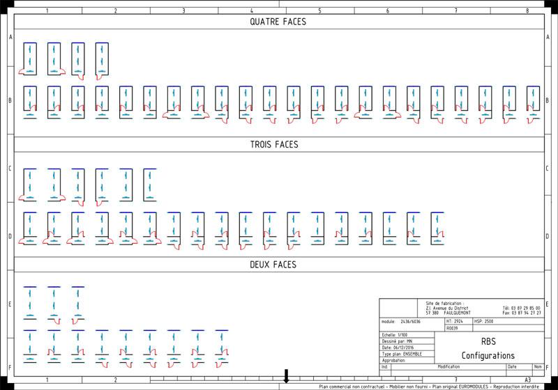 Configurations possibles des modules RBS, 4-3-2 faces